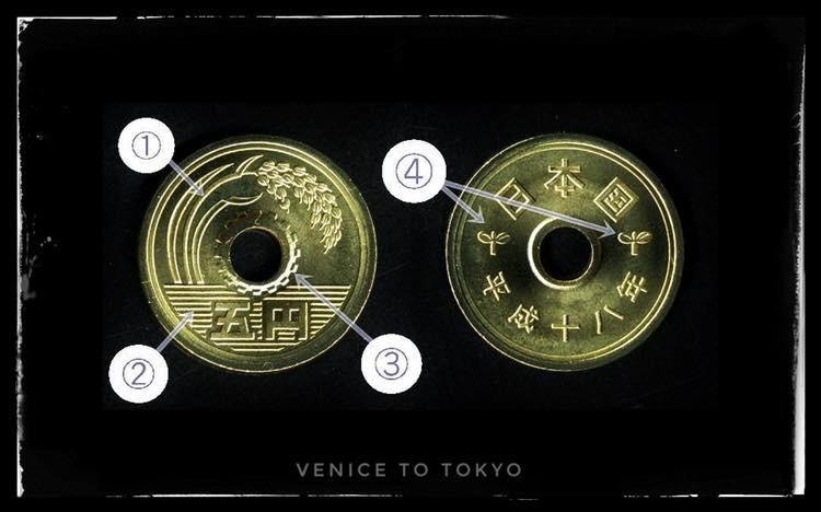 Nella moneta da 5 yen c'è un pensieroscintoista.